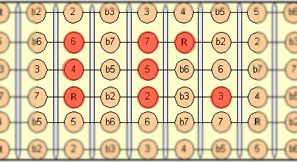 Major_scale_2nd_fretboard
